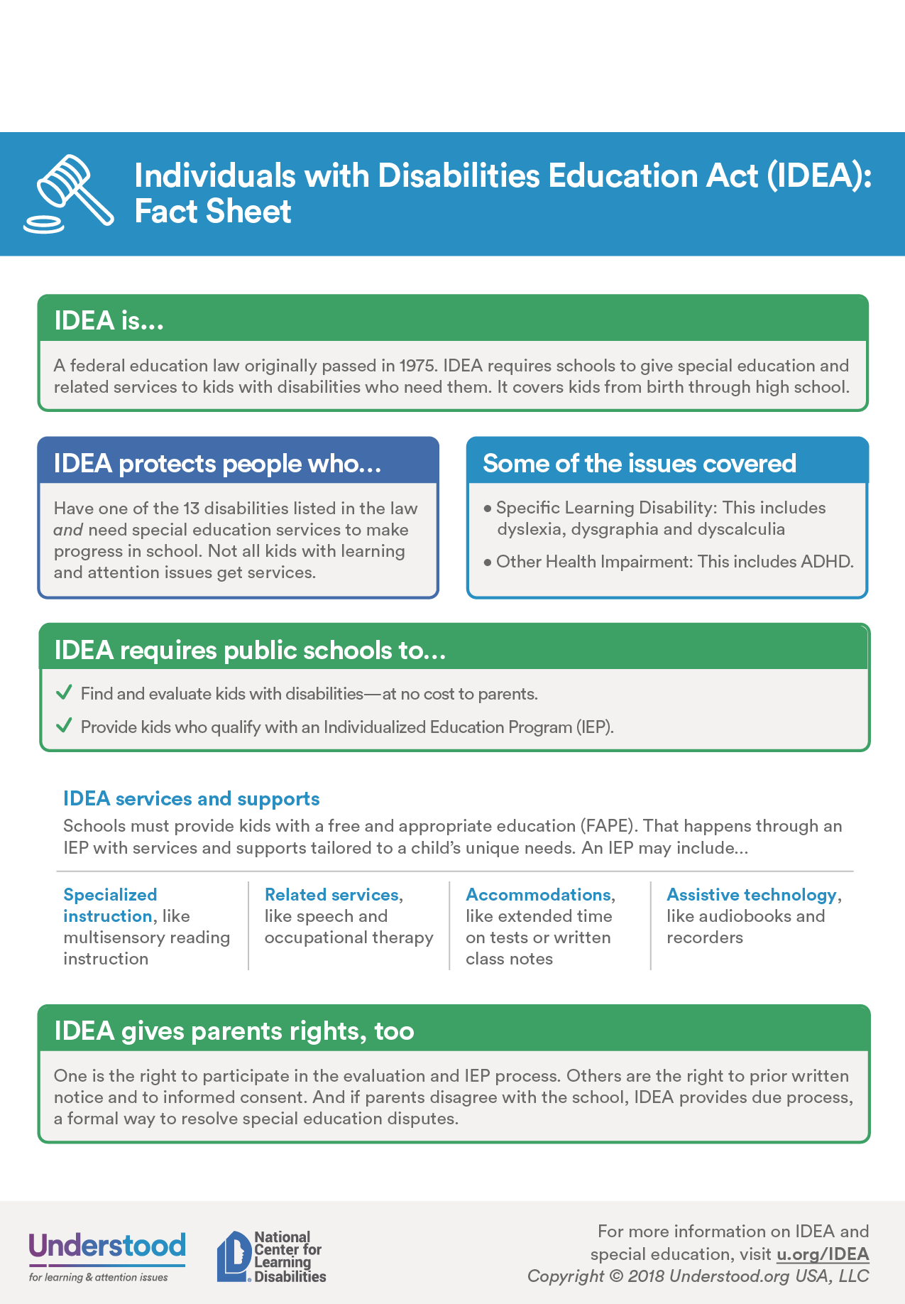 IDEA Fact Sheet